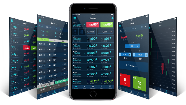 Mobile Trader Screen